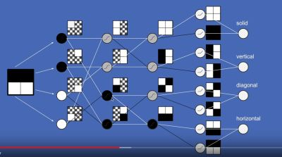 Brandon Rohrer - How Deep Neural Networks Work