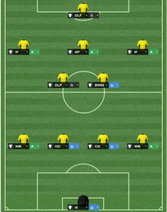 Formasi 4-3-2-1 : formasi, 4-3-2-1, Footballmanager, 2014), Class, Tactic, Instruction_the, 4-2-3-1, Ryantank, Dortmund, Ryantang_