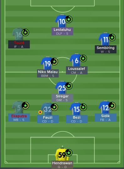 Formasi Terbaik Fm 2017 : formasi, terbaik, 4-3-3, Tactic, Defending, Attack, Ryantang_