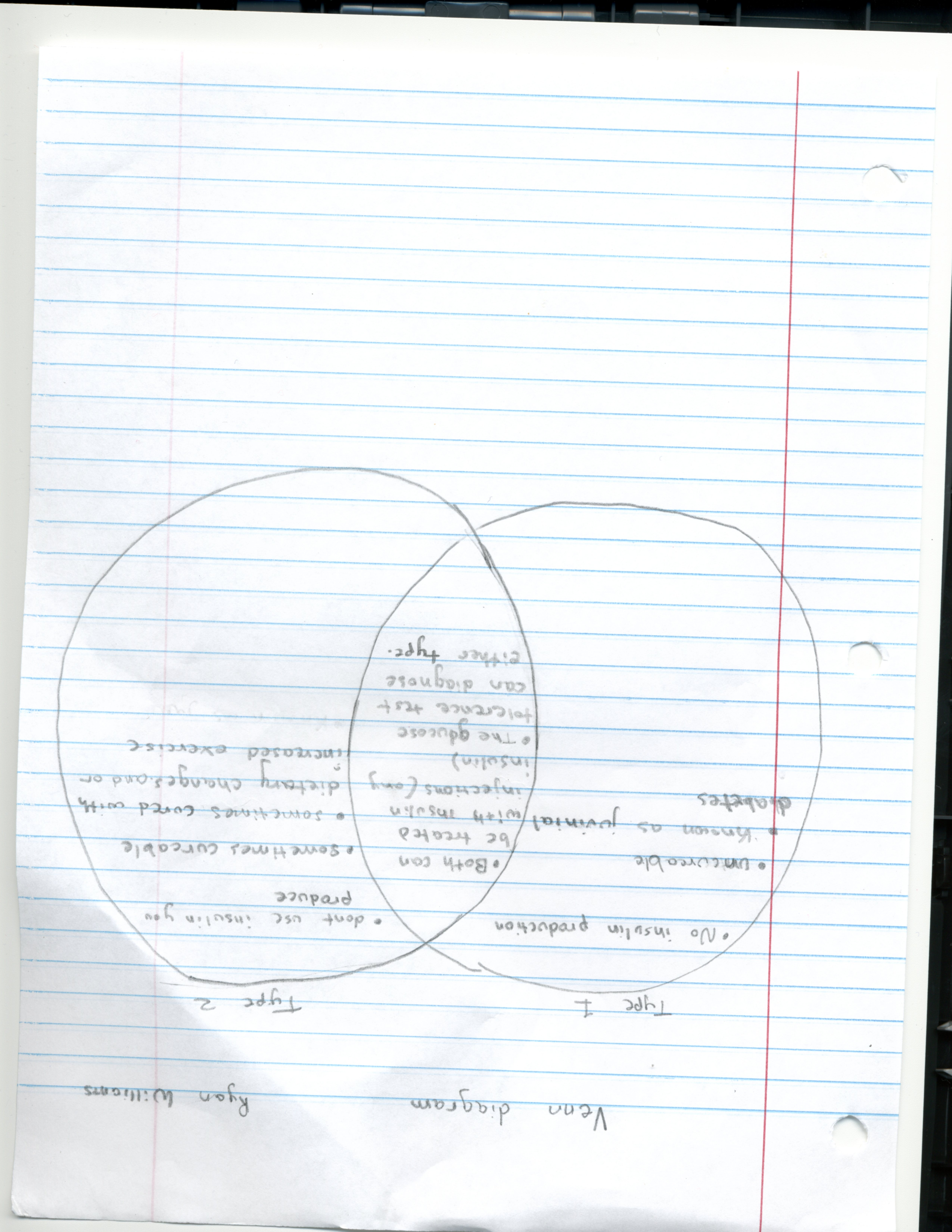 venn diagram type 1 and 2 diabetes ao smith wiring pbs classroom activities ryan williams project lead the