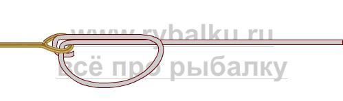 Балық аулау Түйіндер - ілгек Lindemann 1-суретті қалай байланыстыруға болады