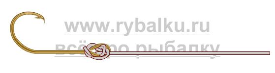 Балық аулау Түйіндер - HOOK қақпағын қалай байланыстыруға болады?