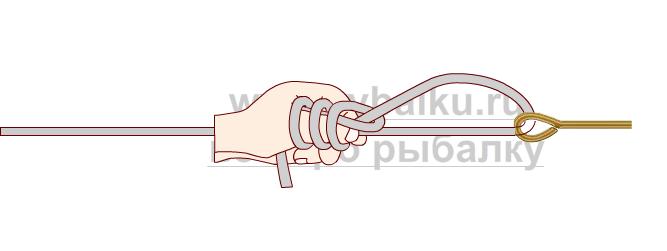 Балық аулау Түйіндер - бас бармақтың түйінін қалай байланыстыру керек 2