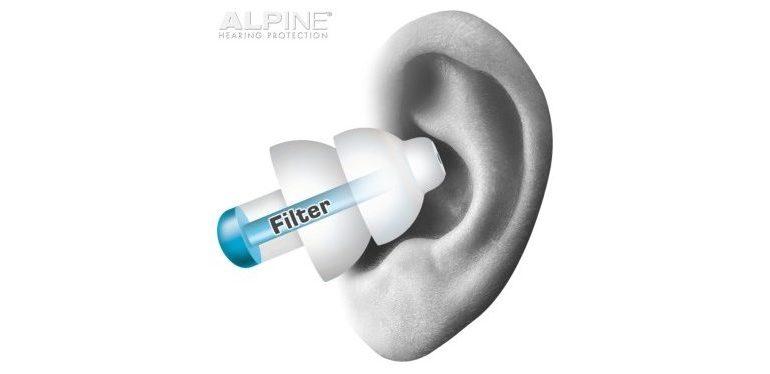 ørepropper til ørene til svømning og triatlon