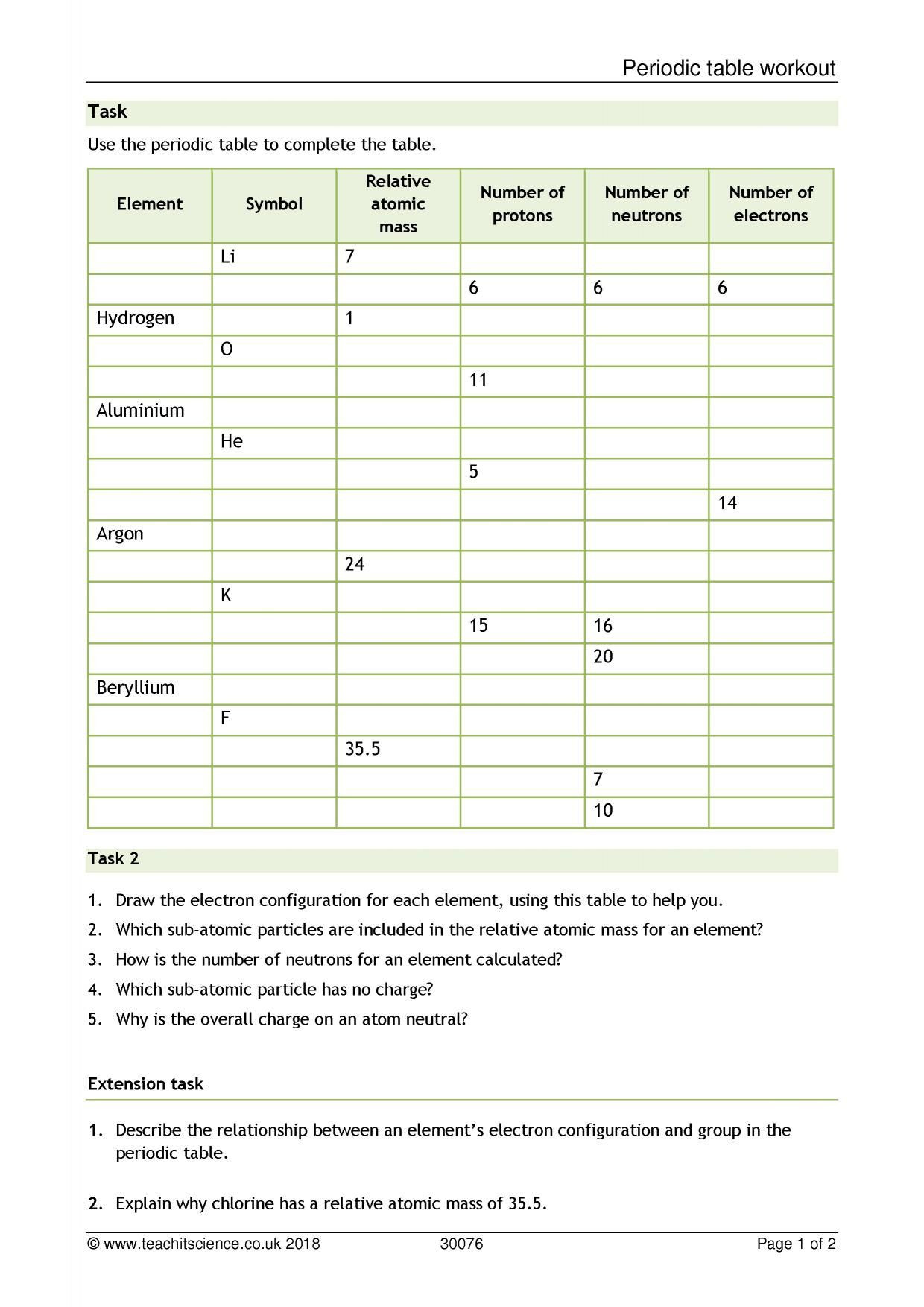 Atomic Number Mass Number Worksheet Theme Library