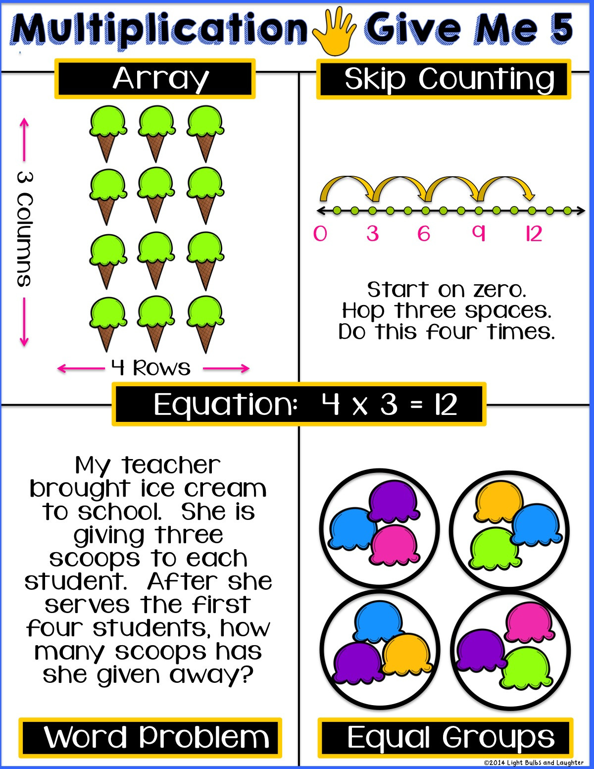 Equal Groups Multiplication Worksheet Theme Library