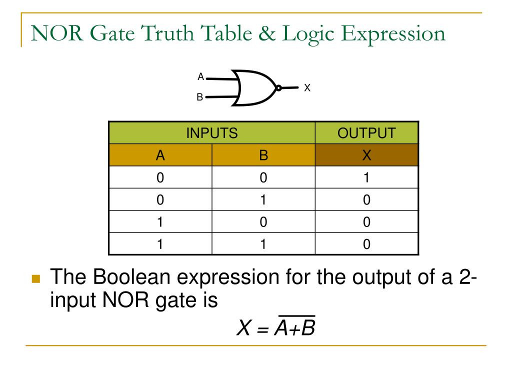 Logic Truth Tables Worksheet Theme Library