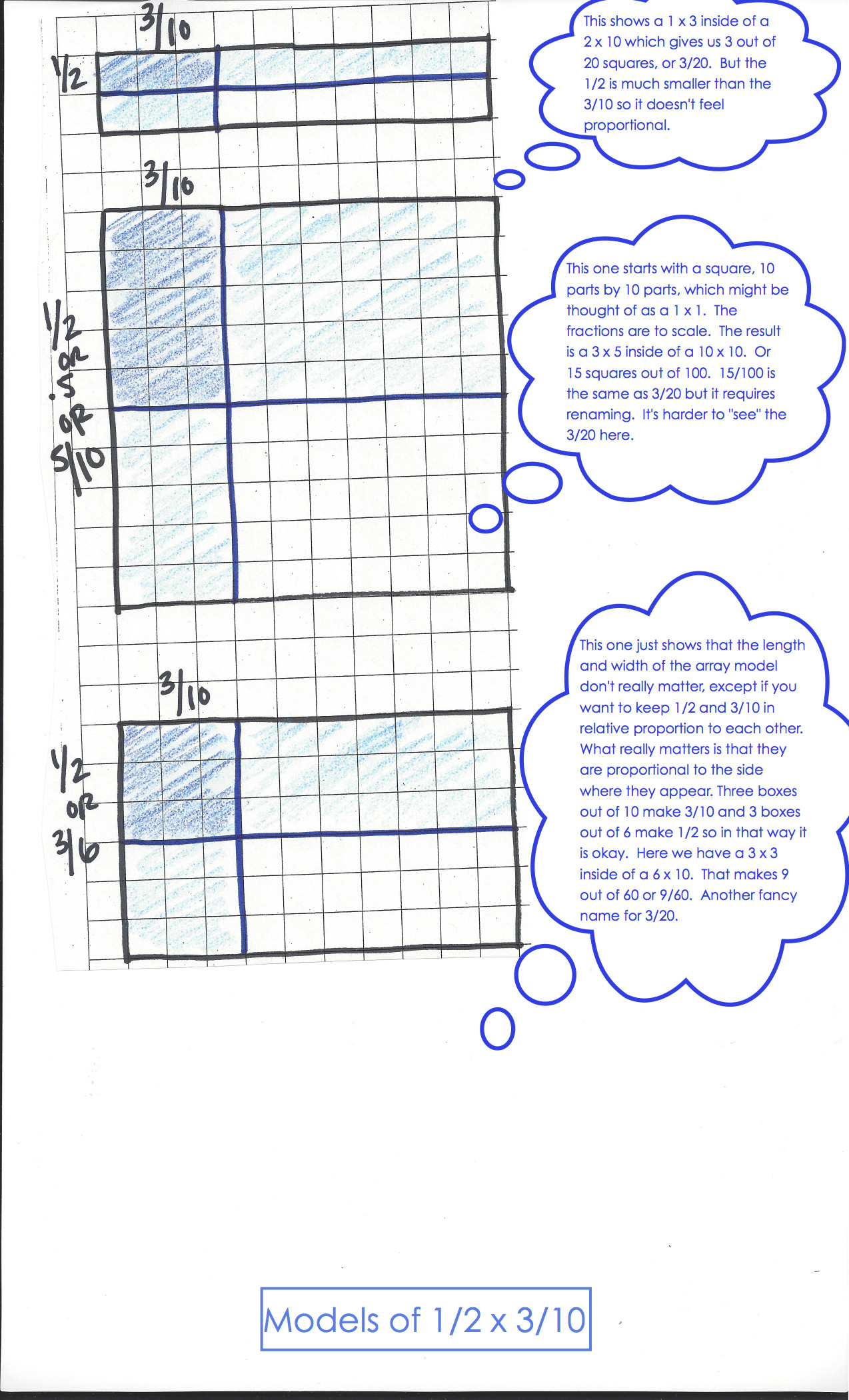 30 Multiplying Fractions Visual Worksheet