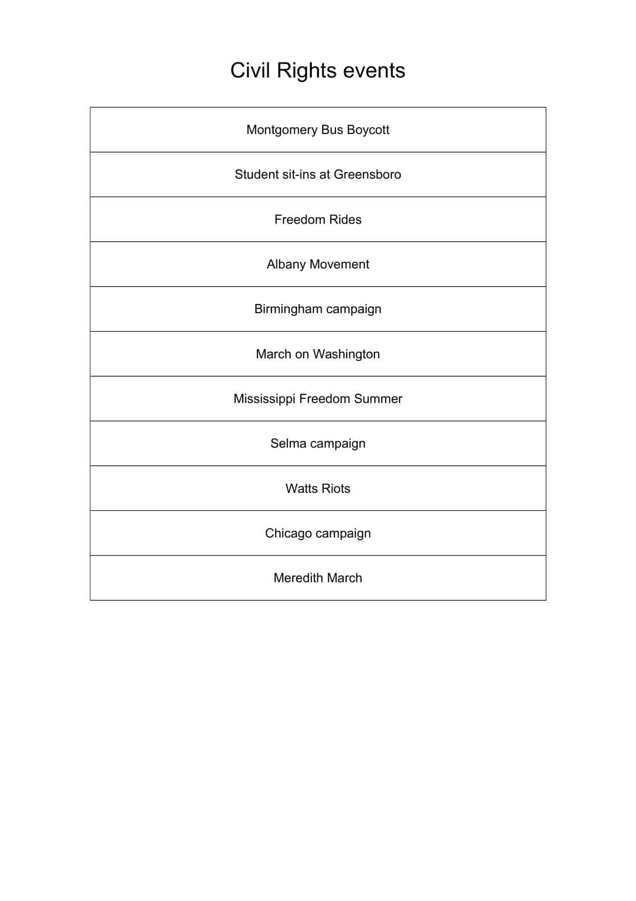 hight resolution of Civil War Worksheets Middle School   Printable Worksheets and Activities  for Teachers