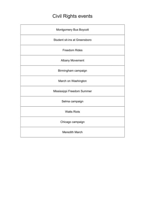 small resolution of Civil War Worksheets Middle School   Printable Worksheets and Activities  for Teachers