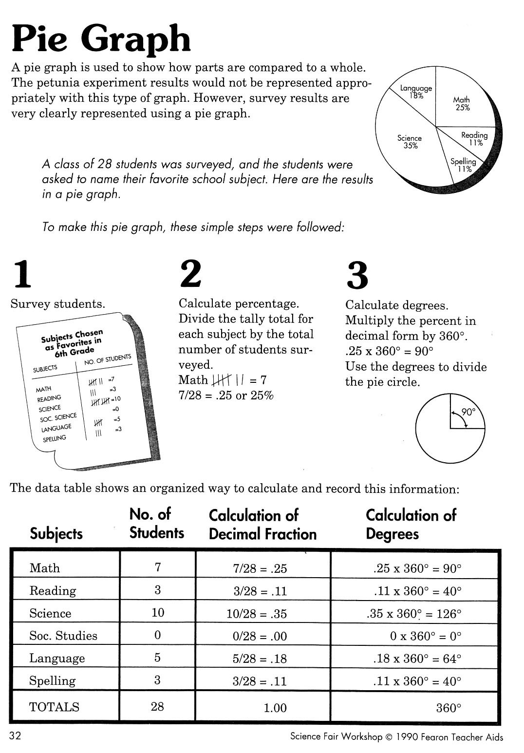 30 Reading Graphs Worksheets Middle School