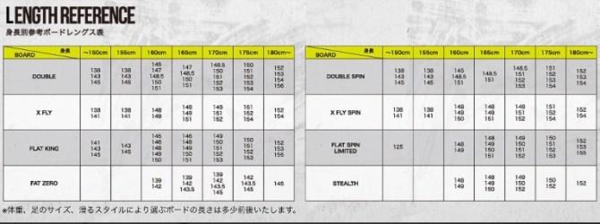 011スノーボード適応身長表