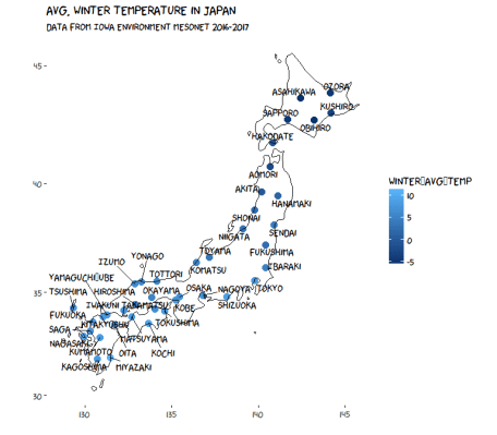 Where To Live In Japan Xkcd Themed Climate Plots And Maps R Bloggers