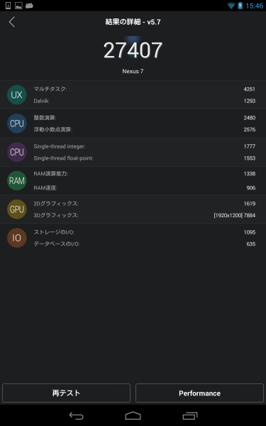 Android4.3 (JSS15R)ベンチマーク