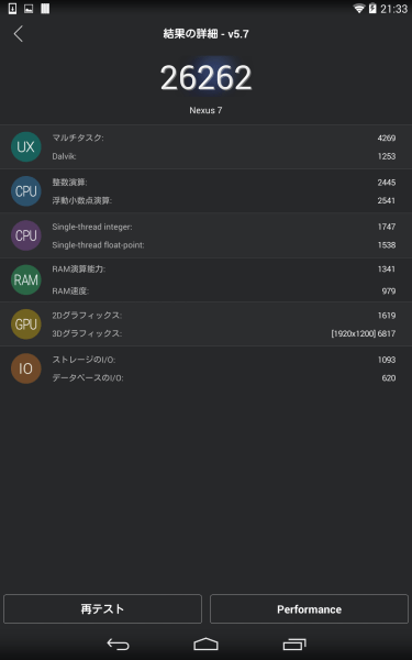 Android4.4ベンチマーク