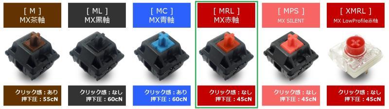メカニカルスイッチ 比較表