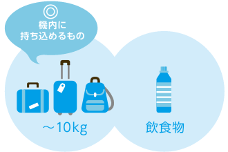 バニラエアの機内持ち込み手荷物
