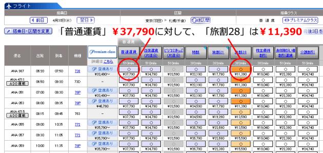 ANAの割引運賃表
