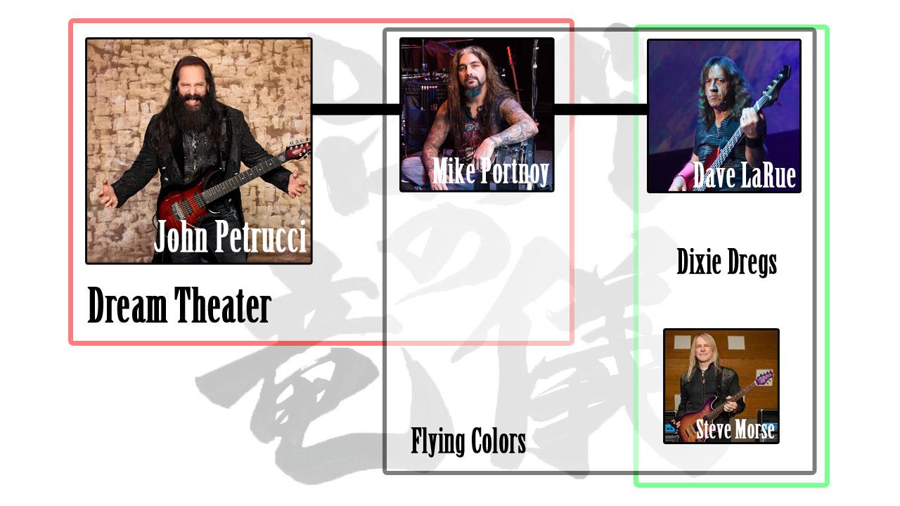 John Petrucci family2