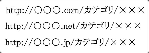 ワードプレスのパーマリンクとは?SEOではカテゴリベースがおすすめ?4