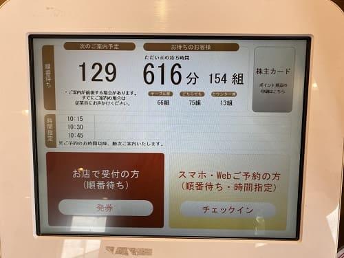 かっぱ寿司616分(10時間16分)待ち