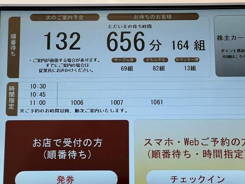 かっぱ寿司656分(10時間56分)待ち