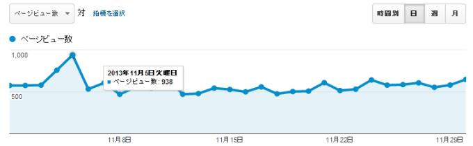 11month-grapha