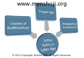 Who's Your Superior Practices – August 27, 2012 Meditation