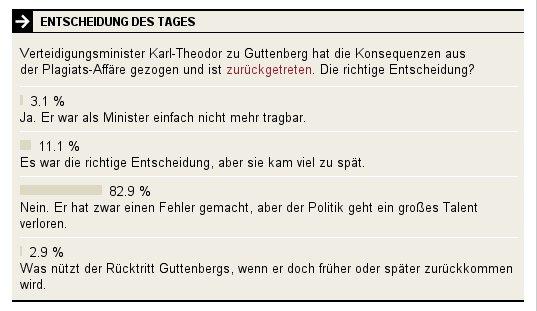 Umfrage Guttenberg Rücktritt