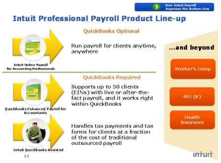 intuit payroll options