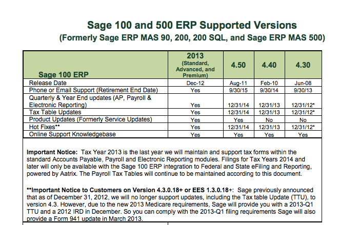 sage 100 supported versions