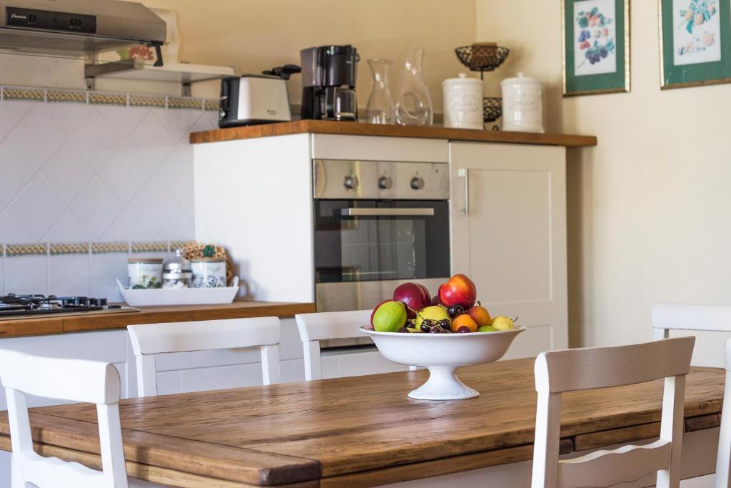 Appartamento La Terrazza Lucca  Prezzi aggiornati per il 2019