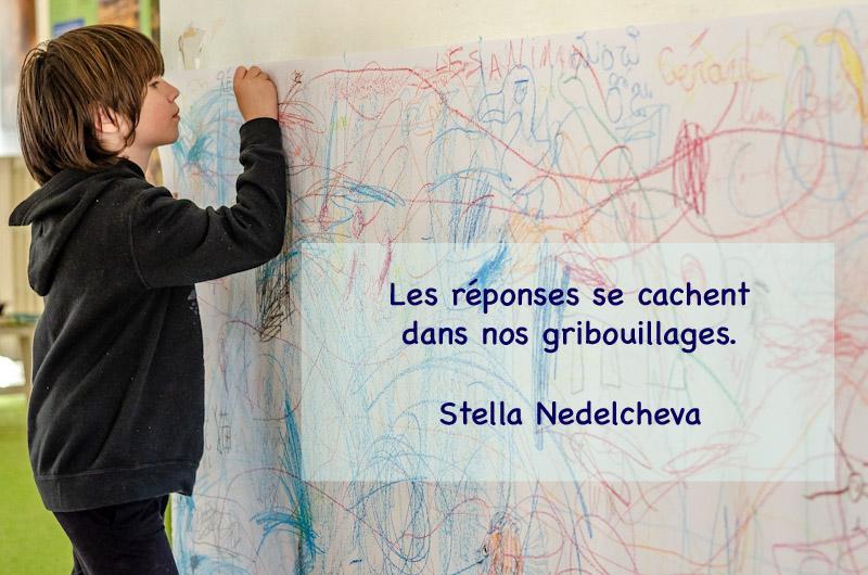 Citation (réponses et gribouillages) sur l'image d'un enfant dessinant sur un mur