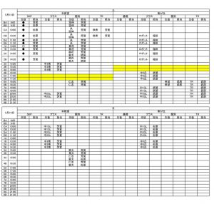 schedule5-2 0510_page_2