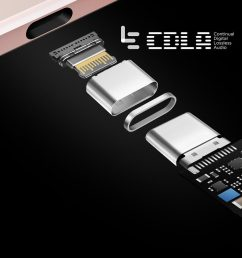 fortunately both motorola and leeco are supplying an adapter which will let the consumers use their current headphones but that will most likely not be  [ 900 x 1098 Pixel ]