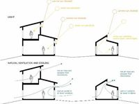 9 best images about clerestory roofs on Pinterest