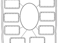 1000+ images about Graphic organizers on Pinterest