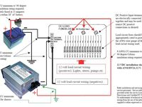 jayco trailer wiring diagram pressure switch square d install diagrams toyskids co 14 best images about rv on pinterest cable image harness