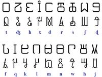 1000+ images about Writing: Orthography on Pinterest
