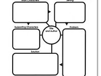 14 best ideas about Graphic Organizers on Pinterest