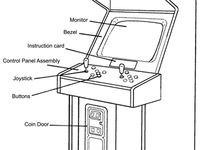 1000+ images about Arcade Cabinet Stuff on Pinterest