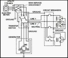 Generac Manual Transfer Switch Diagram Generac Wiring