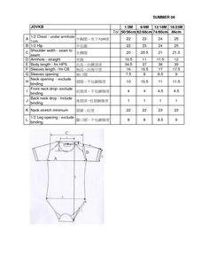 infant and child body measurments and size chart.pdf