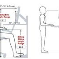 Correct Posture Lounge Chair Making Adirondack Cushions My Hands Need To Be Lower Due Tos. Osha Diagram Of Ergonomic Desk Sitting. | Ergonomics ...