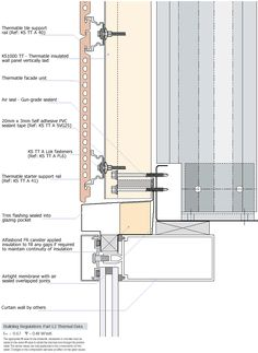 Curtain Wall Detail Kingspan Insulated Panels Central And Eastern Europe