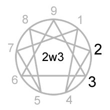 1000+ images about Enneagram Type and Wing on Pinterest