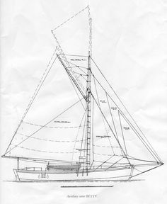 MORGAN 382 Hull Type: Fin with rudder on skeg Rig Type