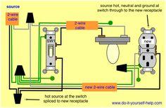 hubbell twist lock plug chart | work solutions | Pinterest