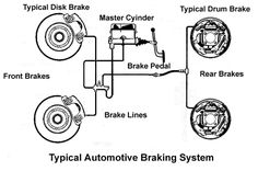 Brake Inspection: Age, mileage and wear and tear on your