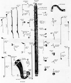 Clarinet Diagram plus the basics on how to get started